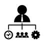 Вопросы по управлению персоналом