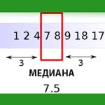 Бесплатный зарплатный калькулятор