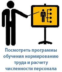 Обучение организационному проектированию