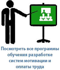 Разработка и внедрение системы грейдов, практика построения системы вознаграждения персонала